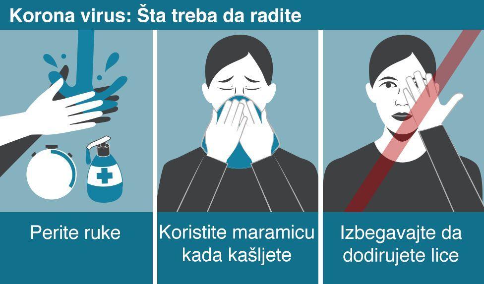 Korona virus prevencija