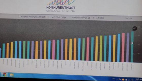 Упоредни приказ градова и општина, фото: вечерње новост